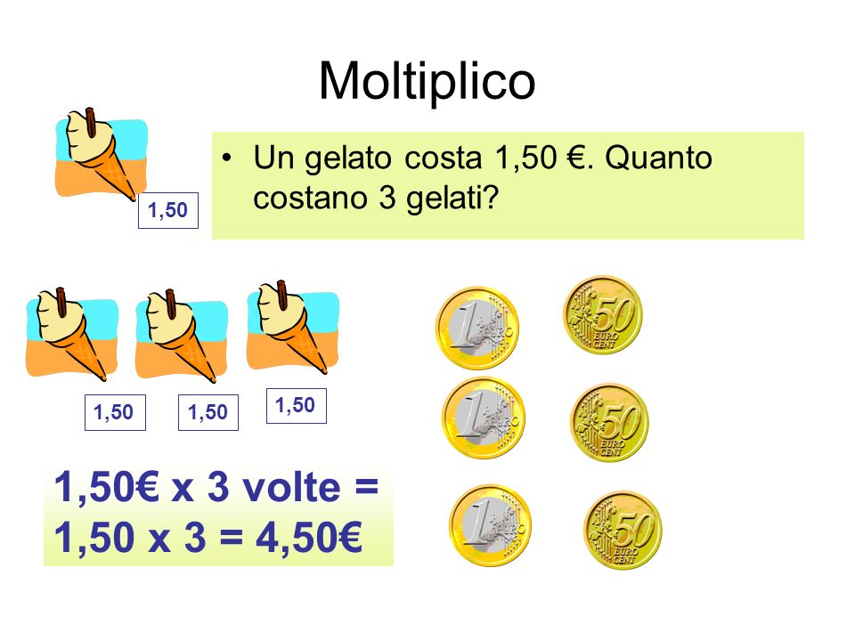 Moltiplico 1,50€ x 3 volte = 1,50 x 3 = 4,50€