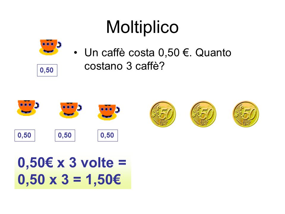 Moltiplico 0,50€ x 3 volte = 0,50 x 3 = 1,50€