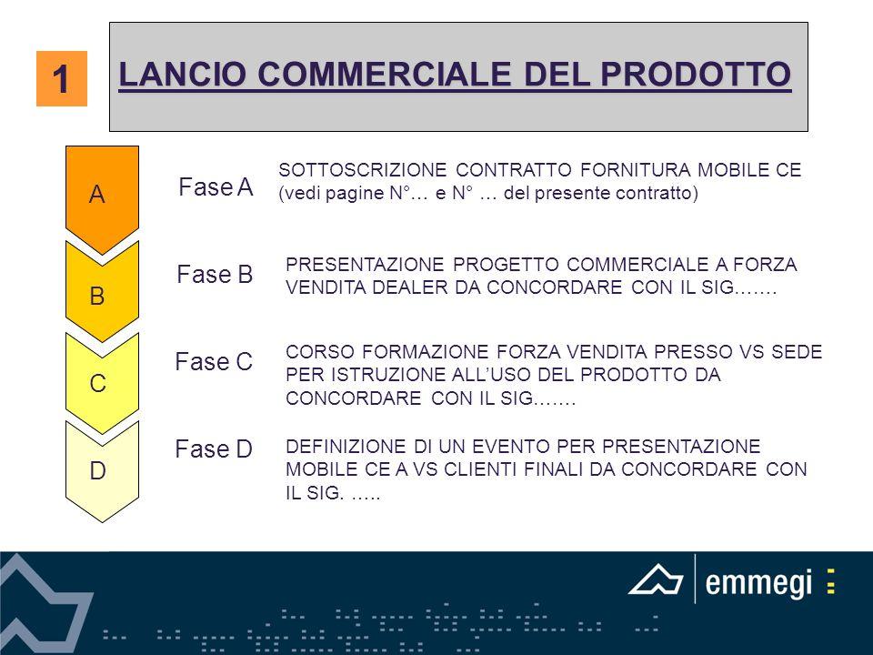 1 LANCIO COMMERCIALE DEL PRODOTTO Fase A A Fase B Fase C Fase D B C D