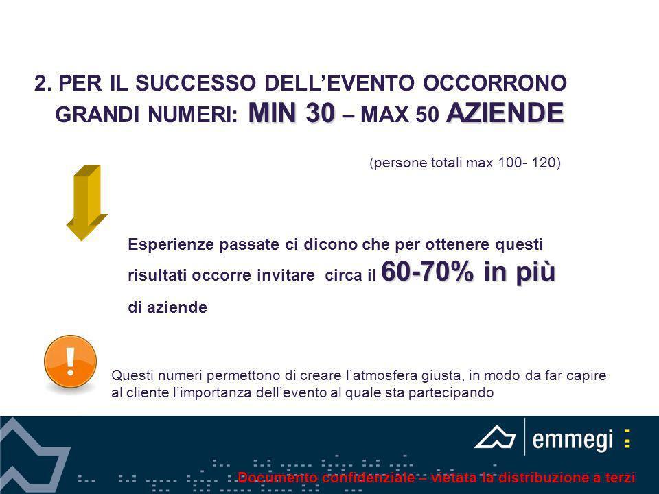2. PER IL SUCCESSO DELL'EVENTO OCCORRONO GRANDI NUMERI: MIN 30 – MAX 50 AZIENDE