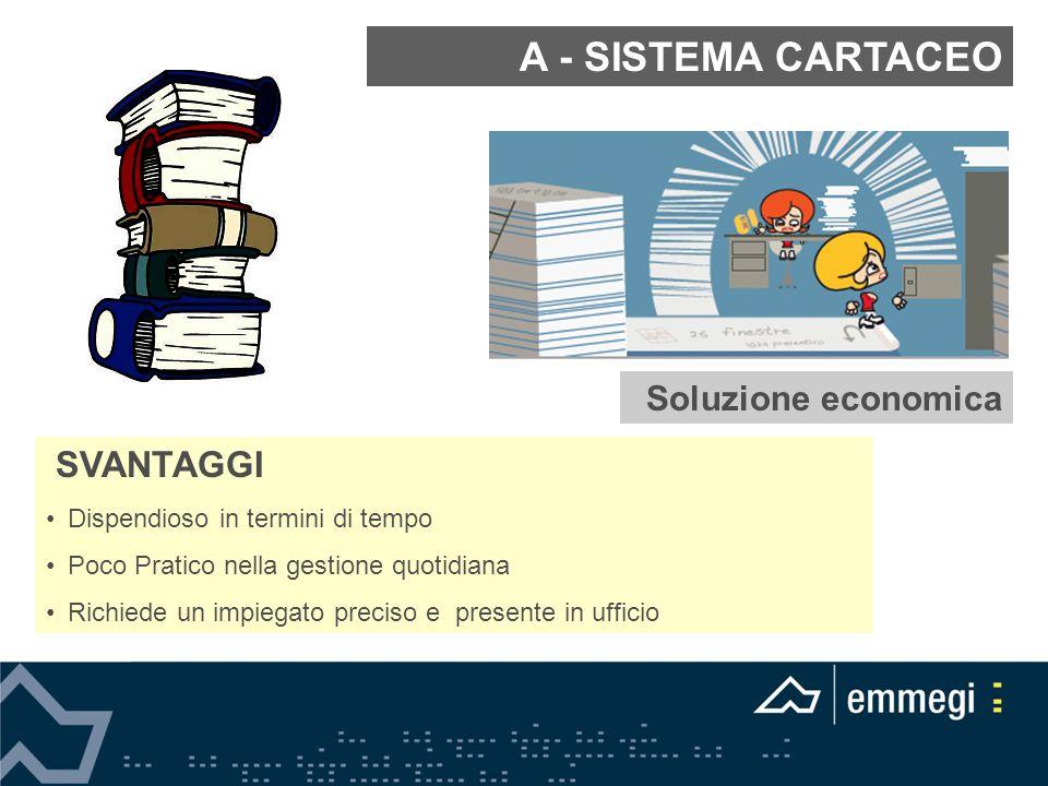 SVANTAGGI Soluzione economica A - SISTEMA CARTACEO