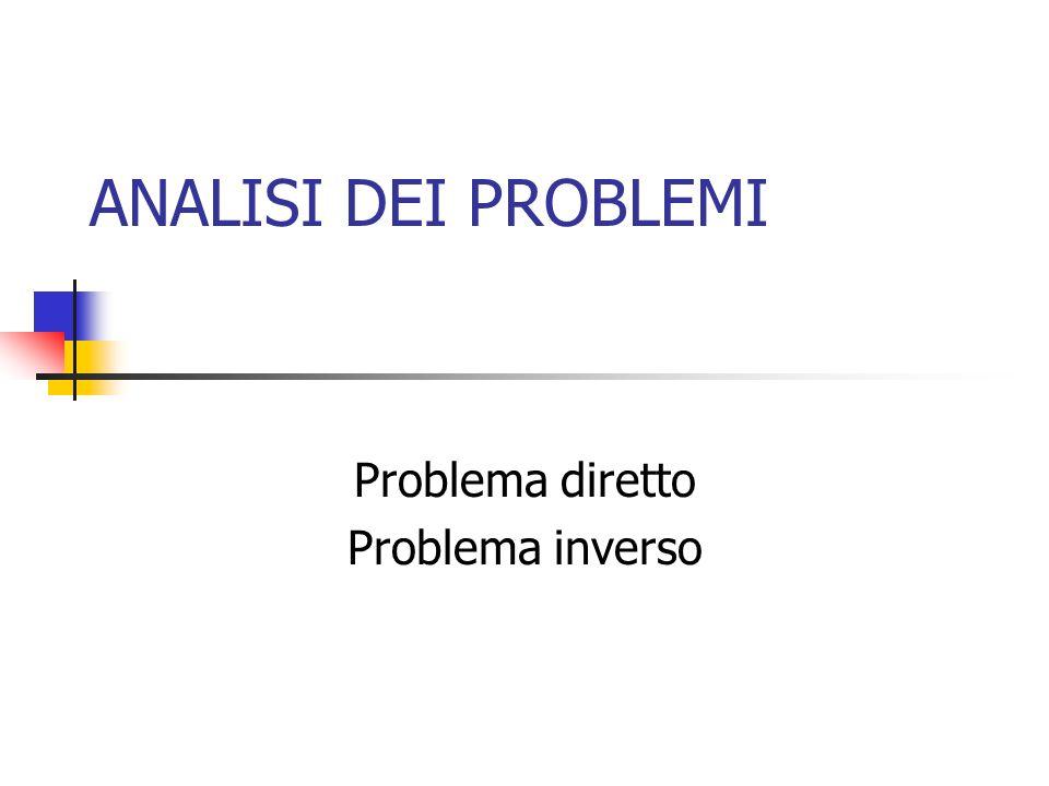 Problema diretto Problema inverso