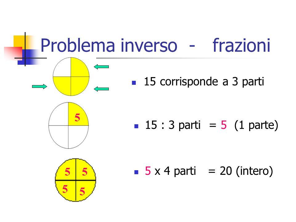 Problema inverso - frazioni