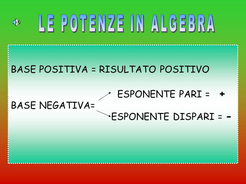 LE POTENZE IN ALGEBRA BASE POSITIVA = RISULTATO POSITIVO