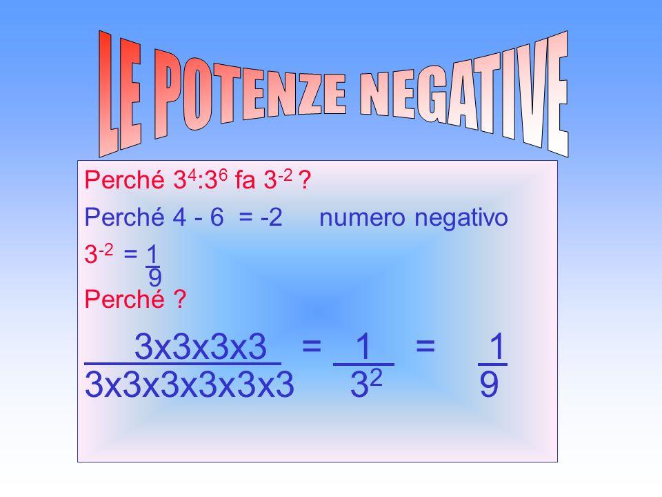 3x3x3x3x3x3 32 9 LE POTENZE NEGATIVE Perché 34:36 fa 3-2