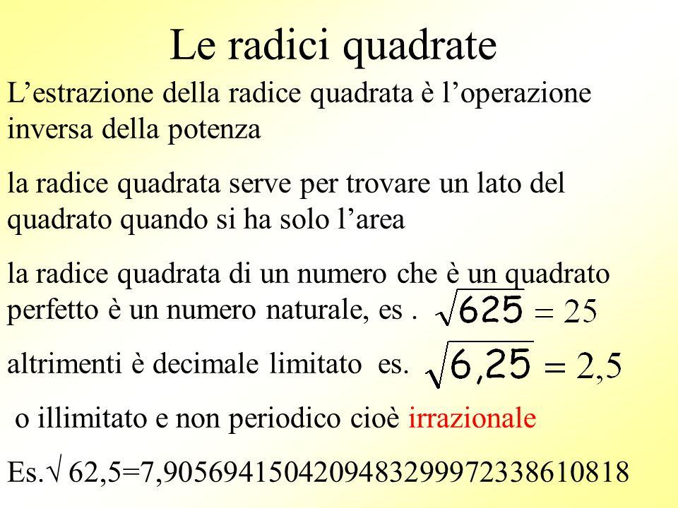 Le radici quadrate L'estrazione della radice quadrata è l'operazione inversa della potenza.