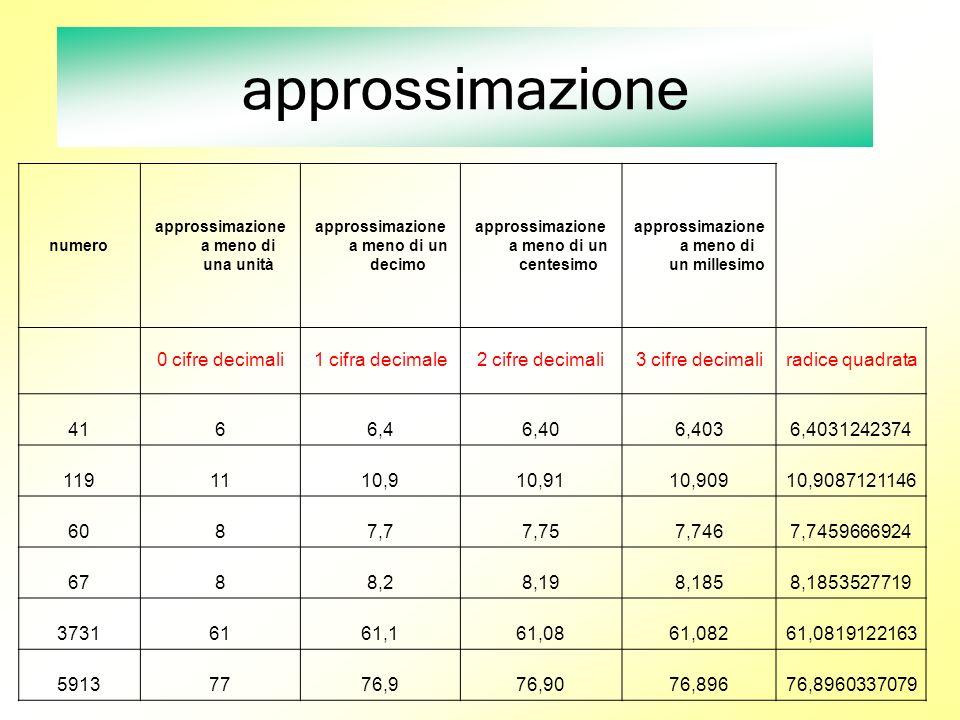 approssimazione 0 cifre decimali 1 cifra decimale 2 cifre decimali