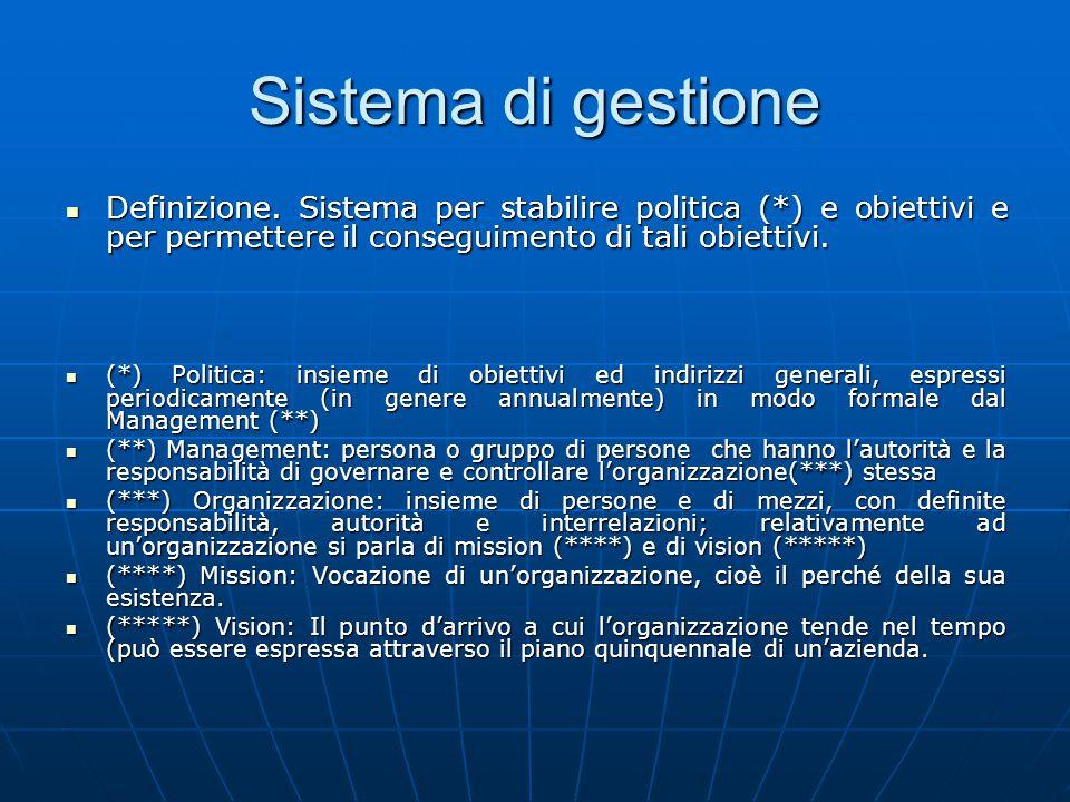 Sistema di gestione Definizione. Sistema per stabilire politica (*) e obiettivi e per permettere il conseguimento di tali obiettivi.