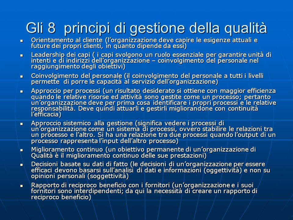 Gli 8 principi di gestione della qualità
