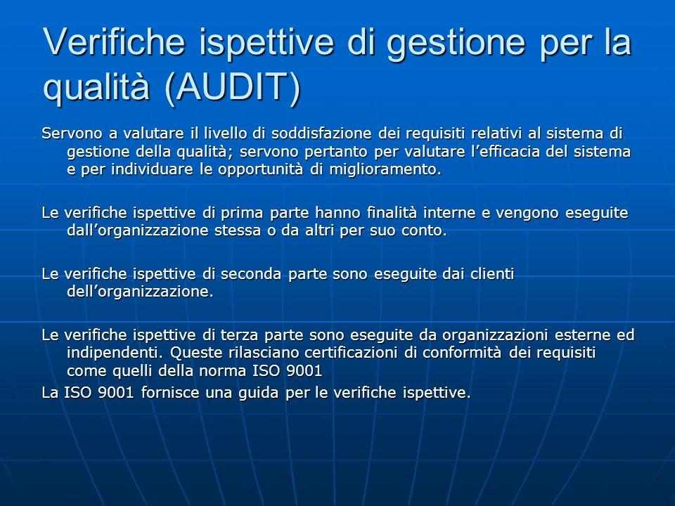 Verifiche ispettive di gestione per la qualità (AUDIT)