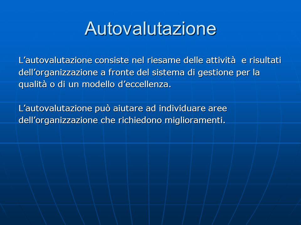Autovalutazione L'autovalutazione consiste nel riesame delle attività e risultati. dell'organizzazione a fronte del sistema di gestione per la.