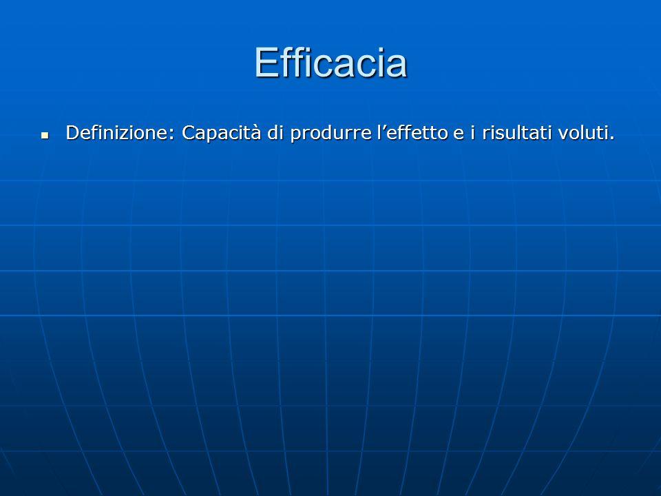 Efficacia Definizione: Capacità di produrre l'effetto e i risultati voluti.