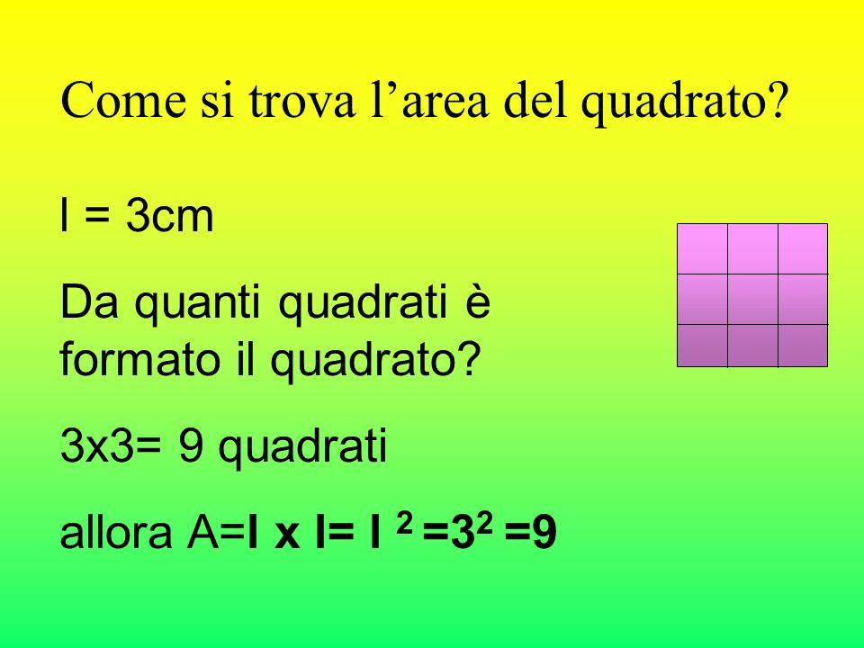Come si trova l'area del quadrato