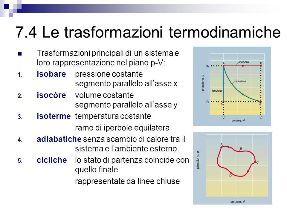 7.4 Le trasformazioni termodinamiche