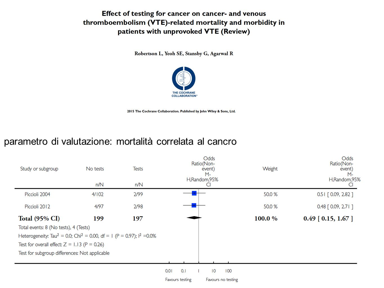 parametro di valutazione: mortalità correlata al cancro