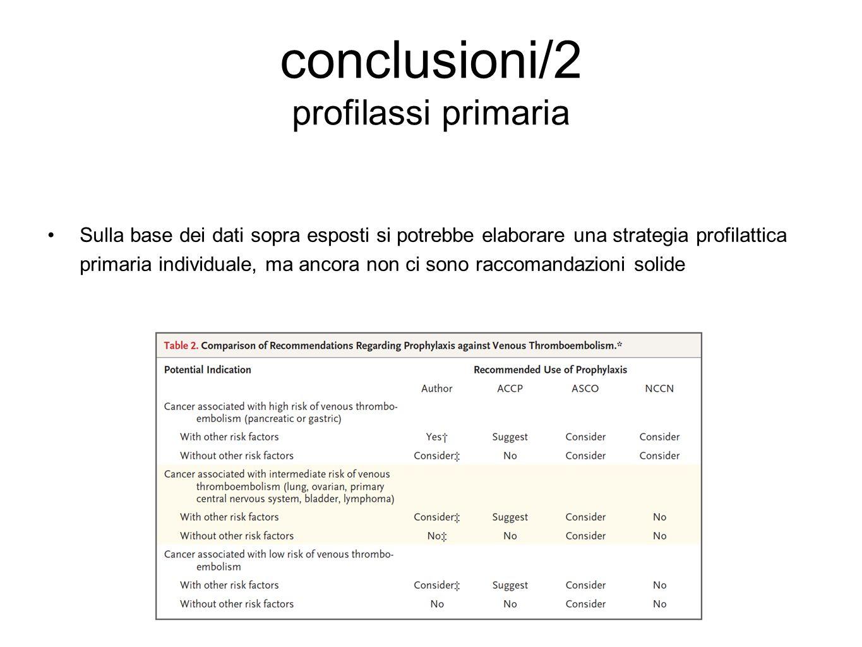 conclusioni/2 profilassi primaria