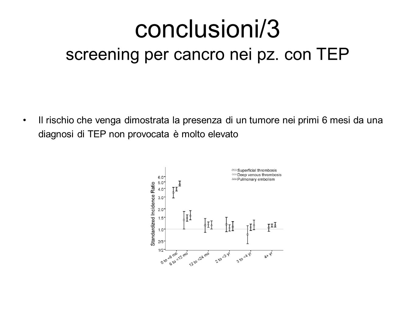 screening per cancro nei pz. con TEP
