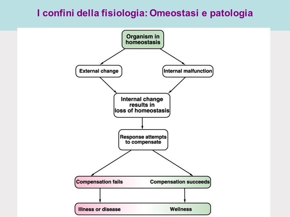 I confini della fisiologia: Omeostasi e patologia