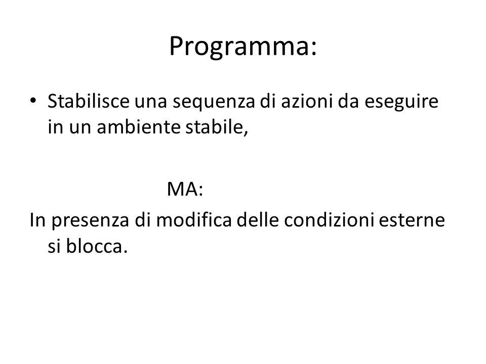 Programma: Stabilisce una sequenza di azioni da eseguire in un ambiente stabile, MA: In presenza di modifica delle condizioni esterne si blocca.