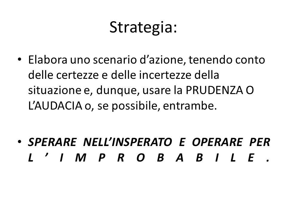 Strategia: