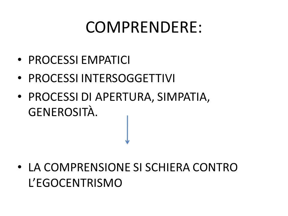 COMPRENDERE: PROCESSI EMPATICI PROCESSI INTERSOGGETTIVI