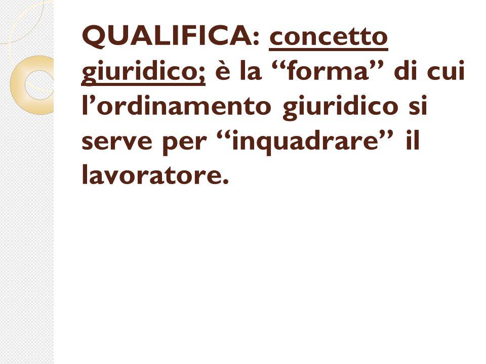 QUALIFICA: concetto giuridico; è la forma di cui l'ordinamento giuridico si serve per inquadrare il lavoratore.