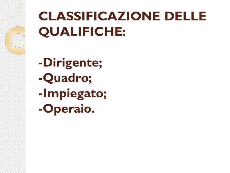 CLASSIFICAZIONE DELLE QUALIFICHE: -Dirigente; -Quadro; -Impiegato; -Operaio.