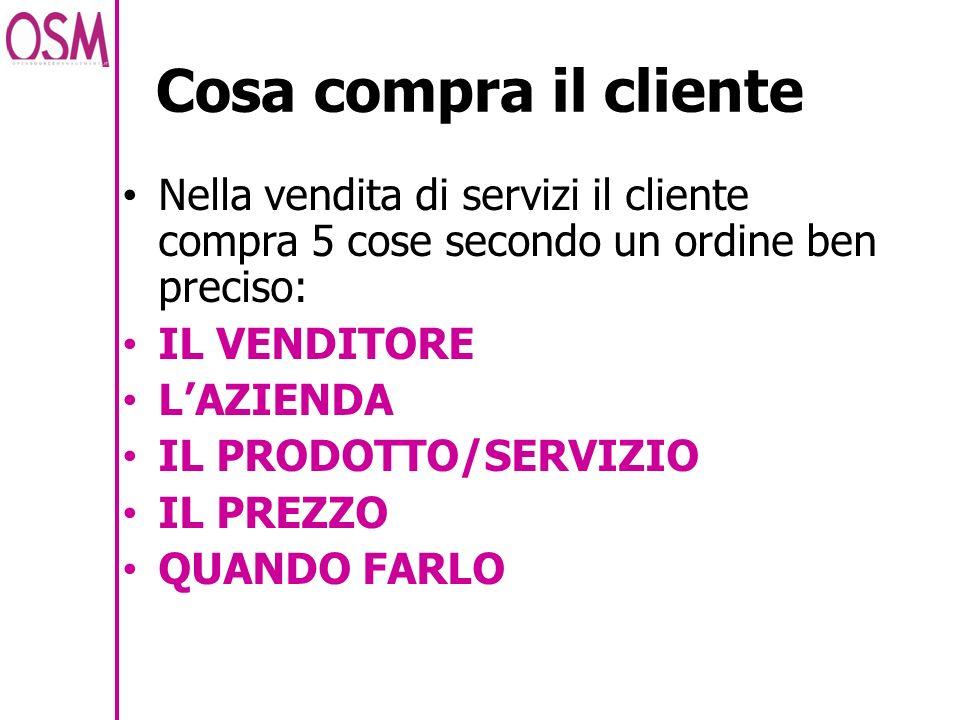 Cosa compra il cliente Nella vendita di servizi il cliente compra 5 cose secondo un ordine ben preciso: