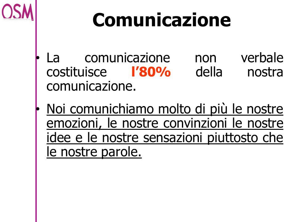 Comunicazione La comunicazione non verbale costituisce l'80% della nostra comunicazione.