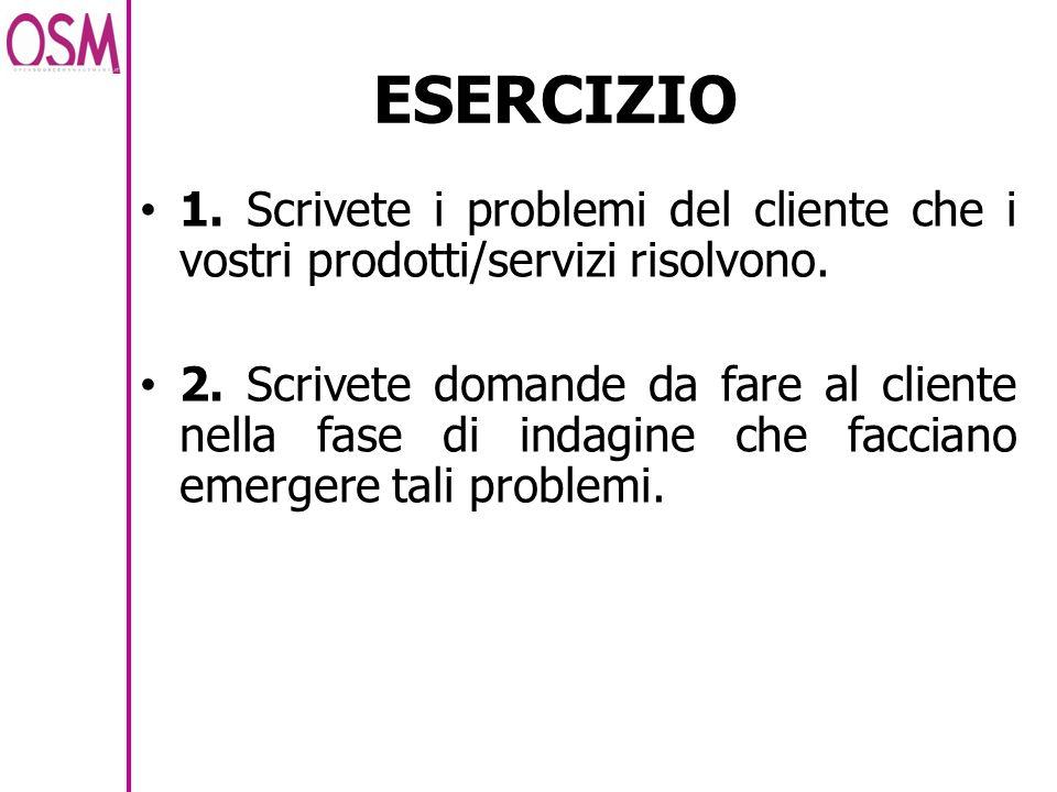 ESERCIZIO 1. Scrivete i problemi del cliente che i vostri prodotti/servizi risolvono.