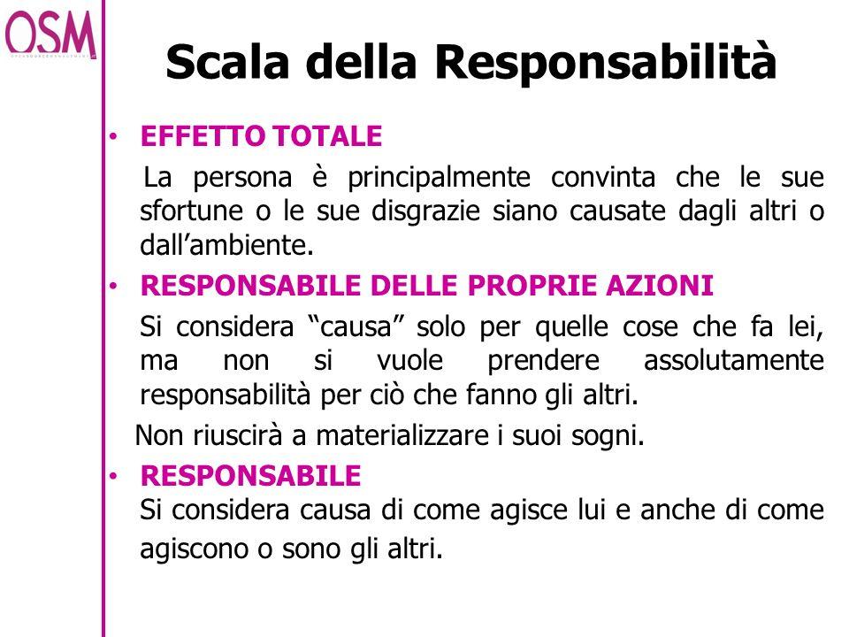 Scala della Responsabilità
