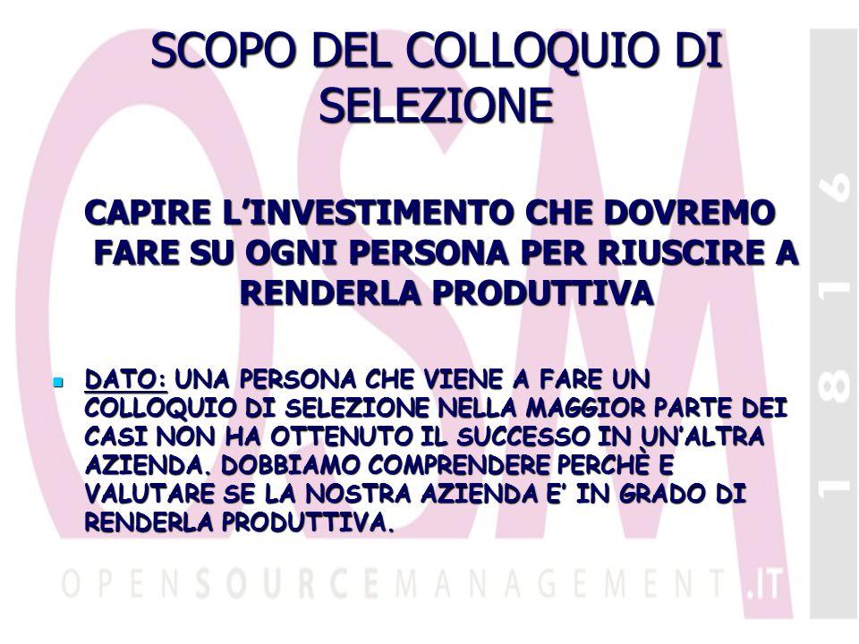 SCOPO DEL COLLOQUIO DI SELEZIONE