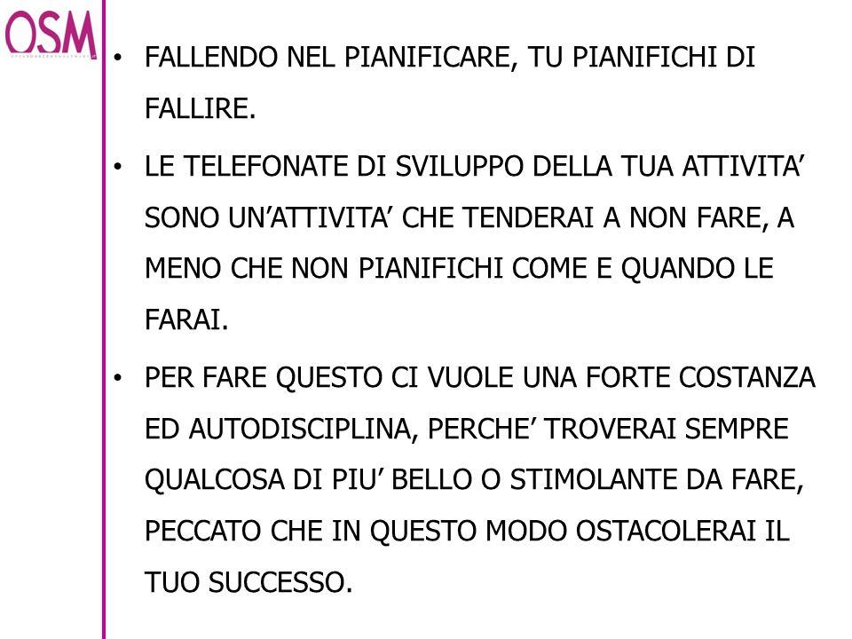 FALLENDO NEL PIANIFICARE, TU PIANIFICHI DI FALLIRE.