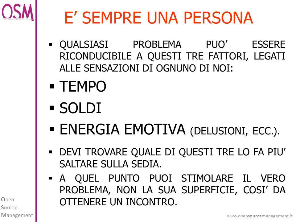 E' SEMPRE UNA PERSONA TEMPO SOLDI ENERGIA EMOTIVA (DELUSIONI, ECC.).