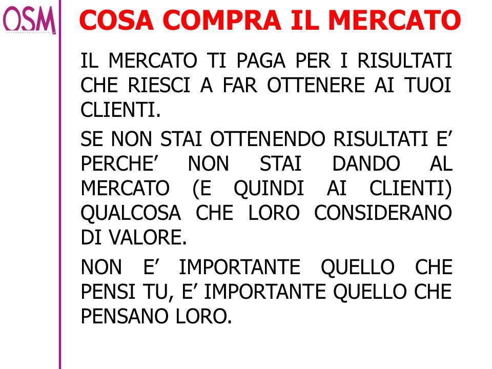 Cosa compra il mercato IL MERCATO TI PAGA PER I RISULTATI CHE RIESCI A FAR OTTENERE AI TUOI CLIENTI.