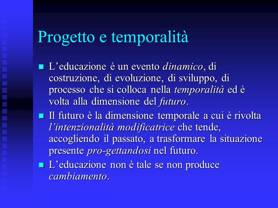 Progetto e temporalità