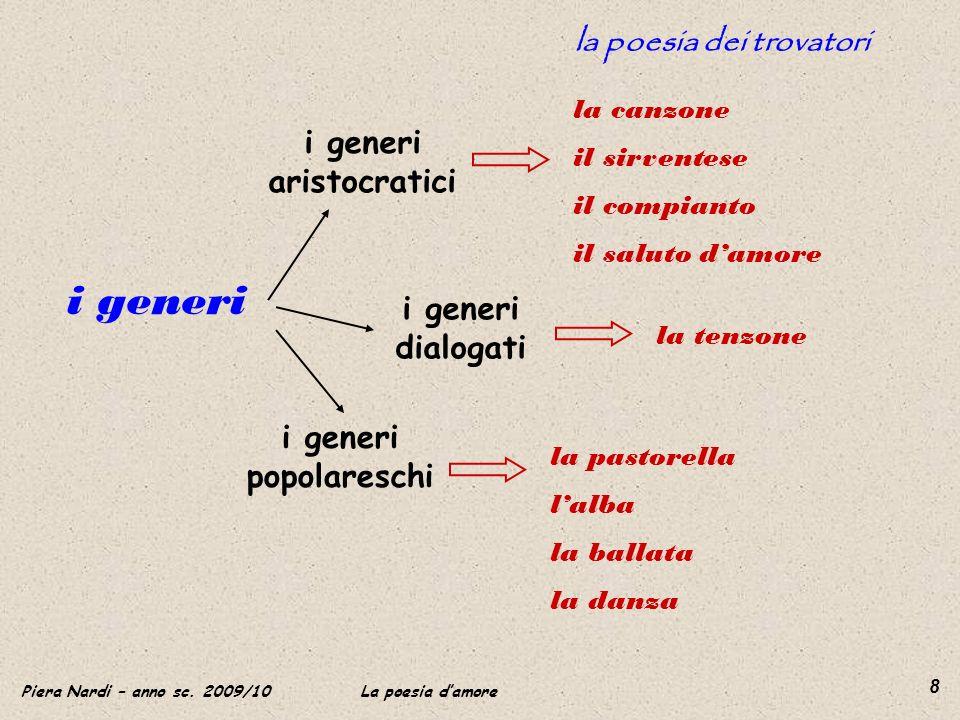 la poesia dei trovatori i generi aristocratici
