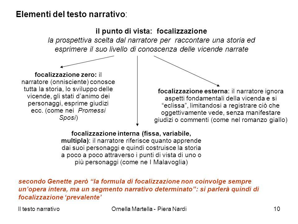 Ornella Martella - Piera Nardi