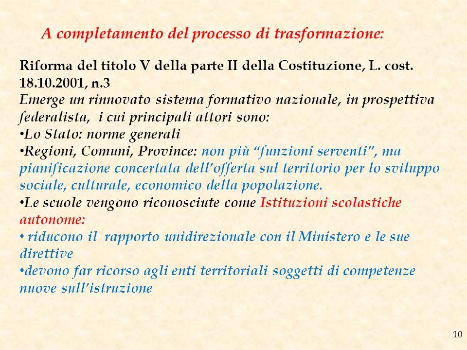 A completamento del processo di trasformazione: