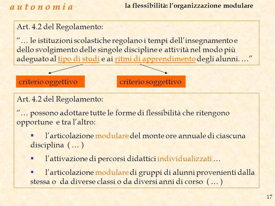 la flessibilità: l'organizzazione modulare