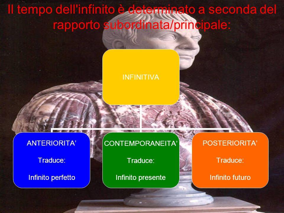 Il tempo dell infinito è determinato a seconda del rapporto subordinata/principale: