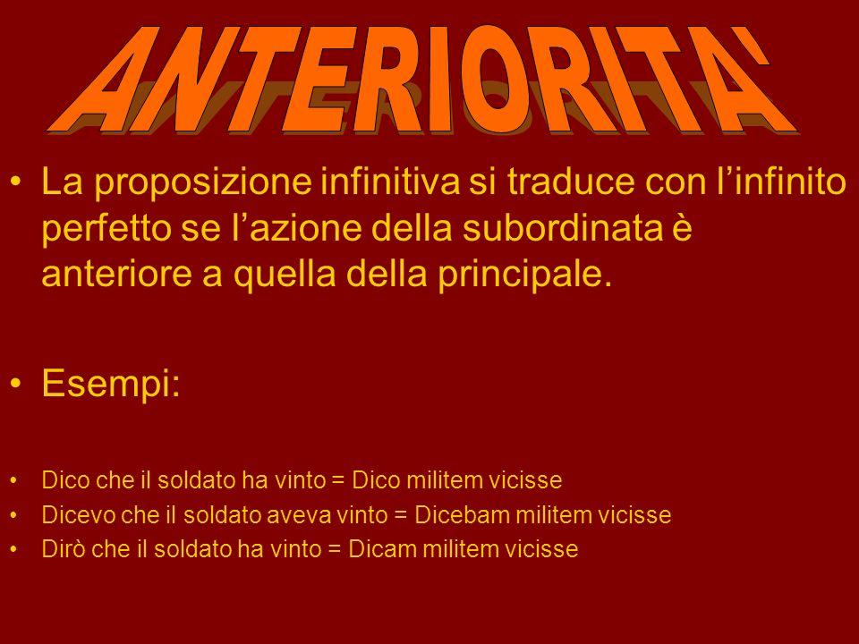 ANTERIORITA La proposizione infinitiva si traduce con l'infinito perfetto se l'azione della subordinata è anteriore a quella della principale.
