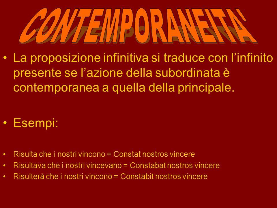 CONTEMPORANEITA