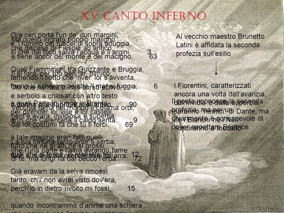 XV CANTO INFERNO