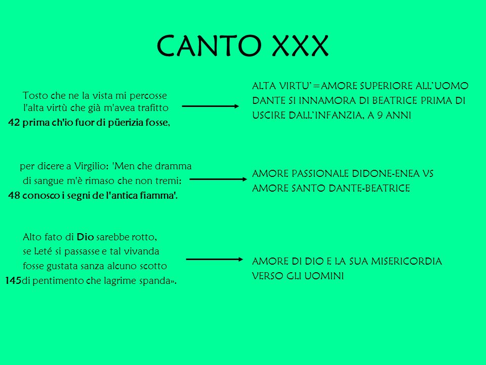 CANTO XXX ALTA VIRTU'=AMORE SUPERIORE ALL'UOMO