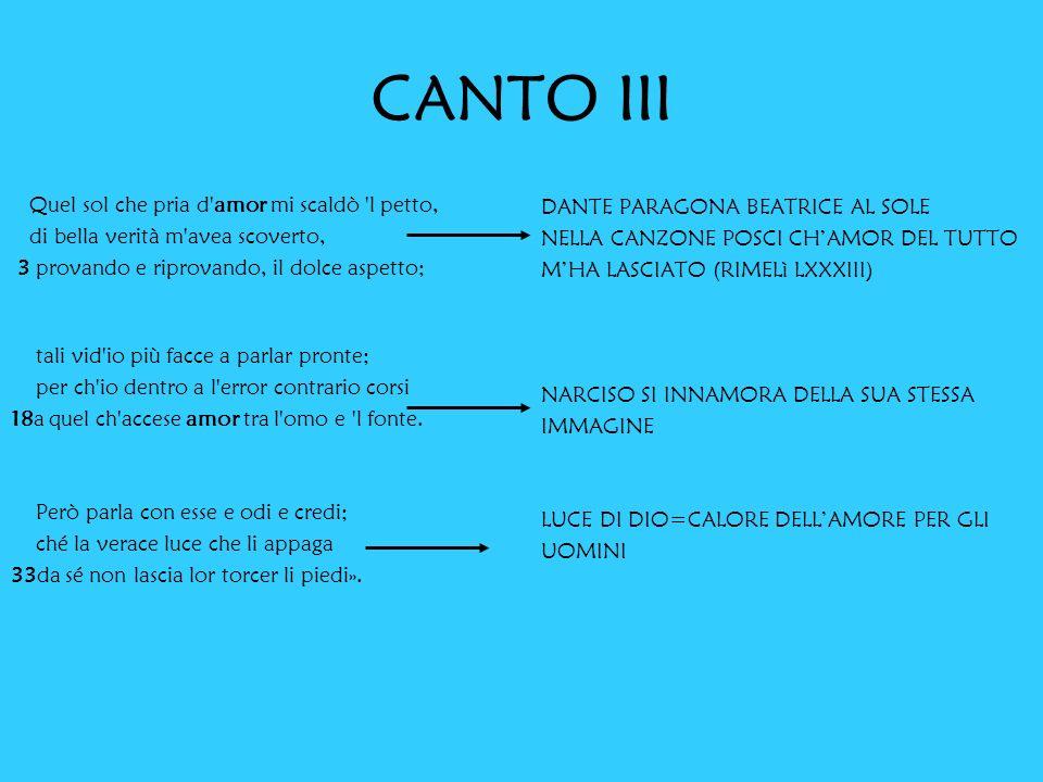 CANTO III DANTE PARAGONA BEATRICE AL SOLE