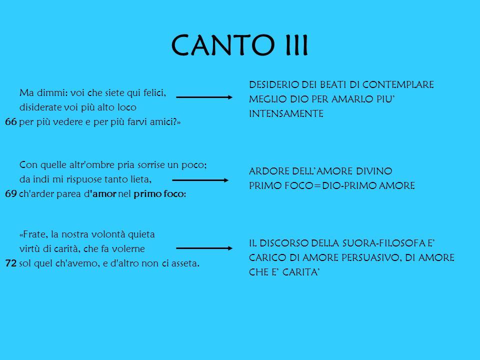 CANTO III DESIDERIO DEI BEATI DI CONTEMPLARE