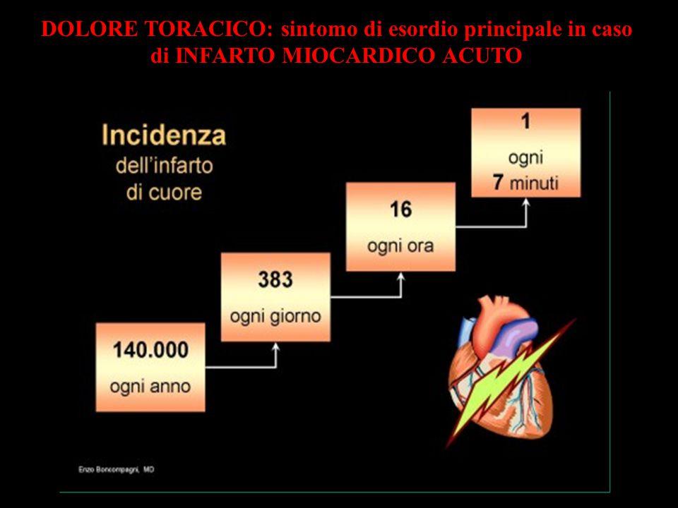 DOLORE TORACICO: sintomo di esordio principale in caso