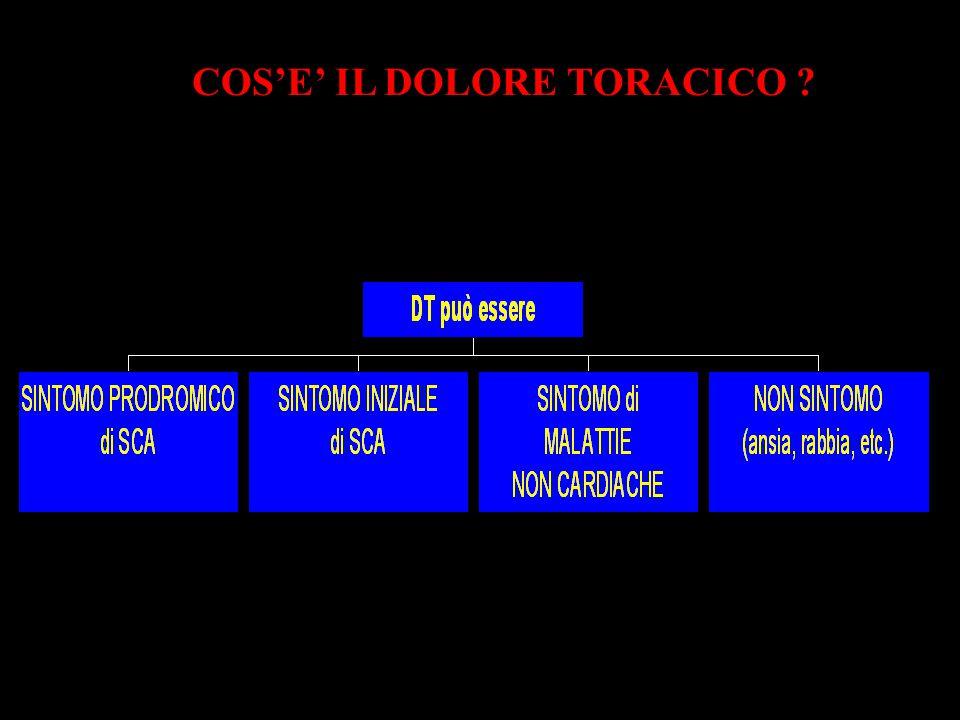 COS'E' IL DOLORE TORACICO