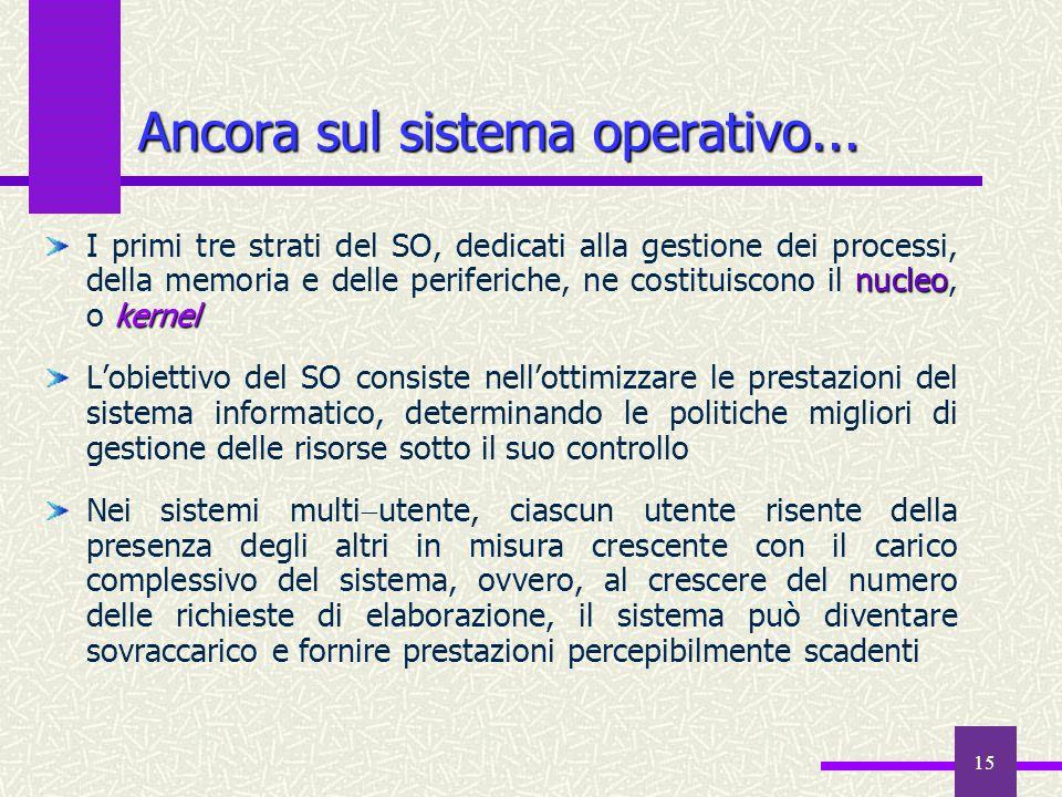 Ancora sul sistema operativo...